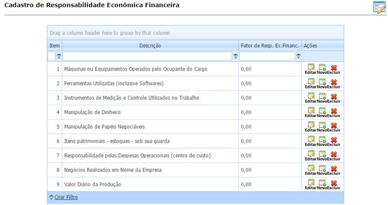 Cadastro de Responsabilidade Econômica-Financeira